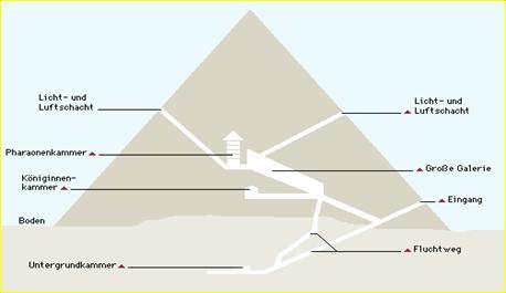 Palkan: Götter Ägyptens